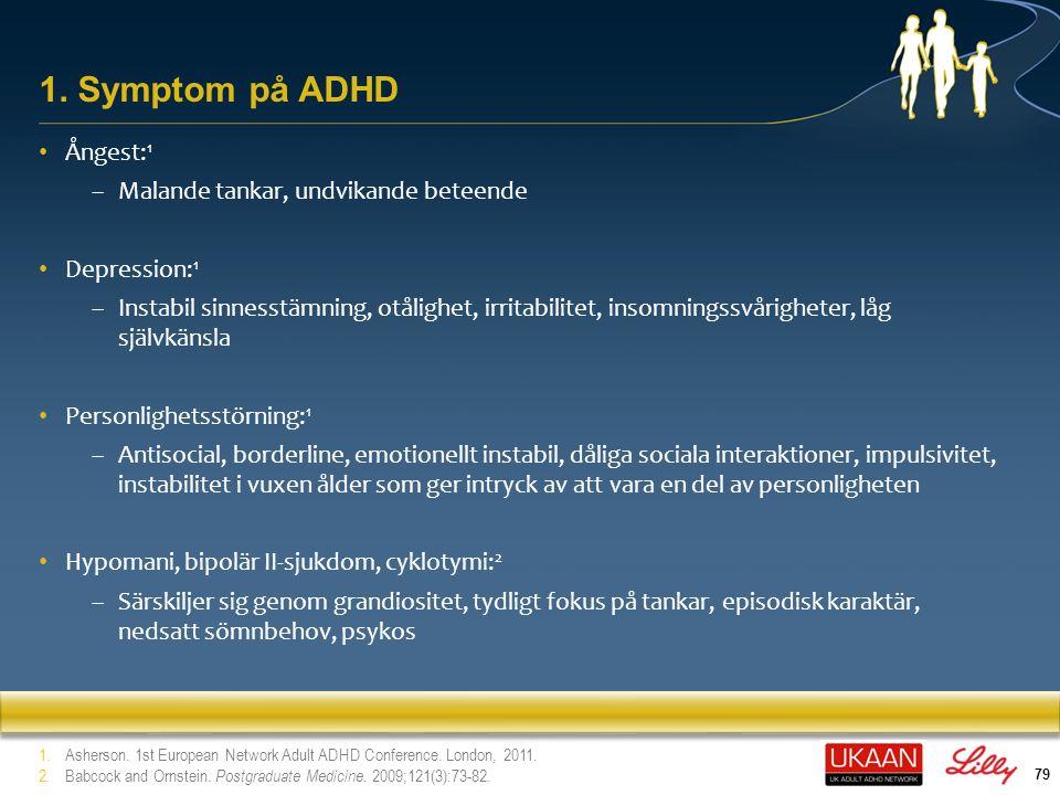 1. Symptom på ADHD Ångest:1 Malande tankar, undvikande beteende