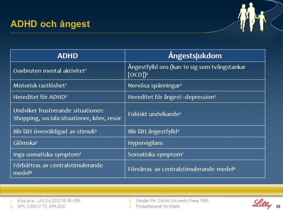 ADHD och ångest ADHD Ångestsjukdom Oavbruten mental aktivitet1