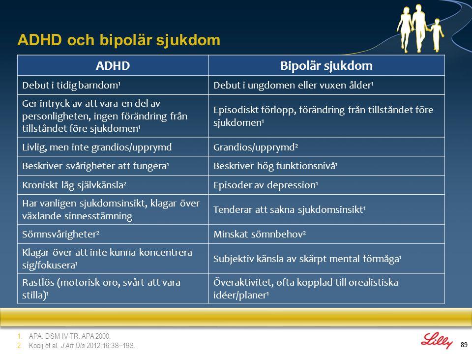 ADHD och bipolär sjukdom