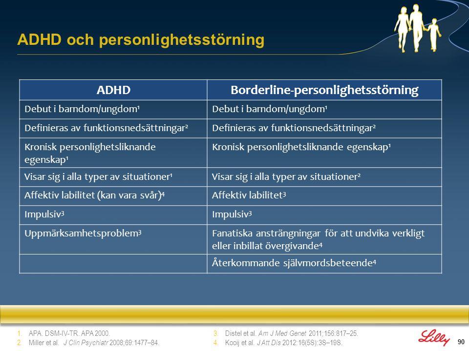 ADHD och personlighetsstörning
