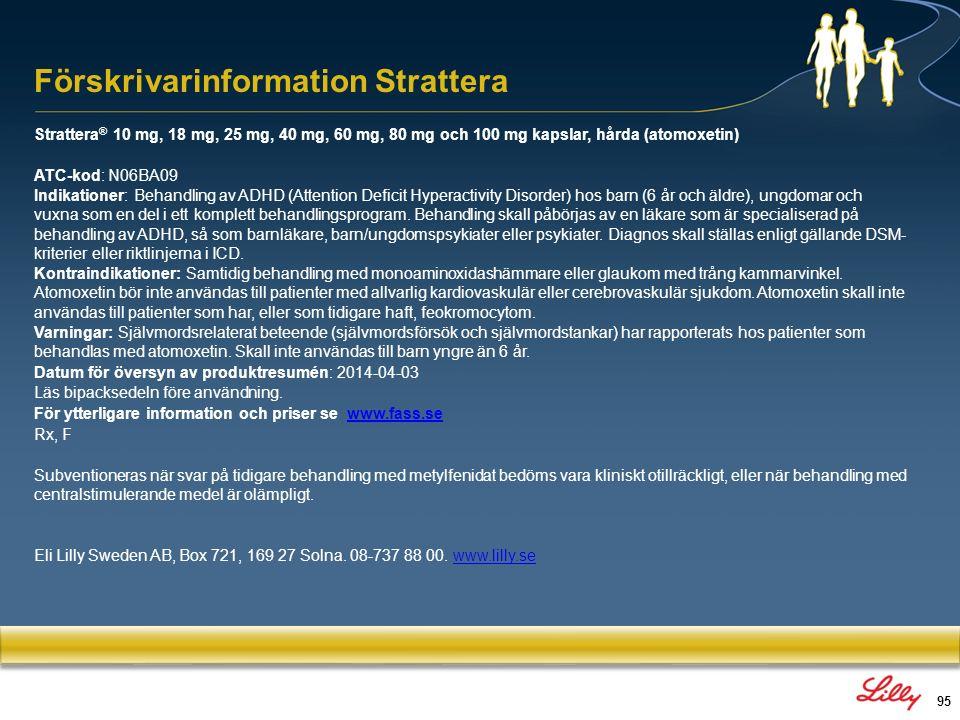 Förskrivarinformation Strattera