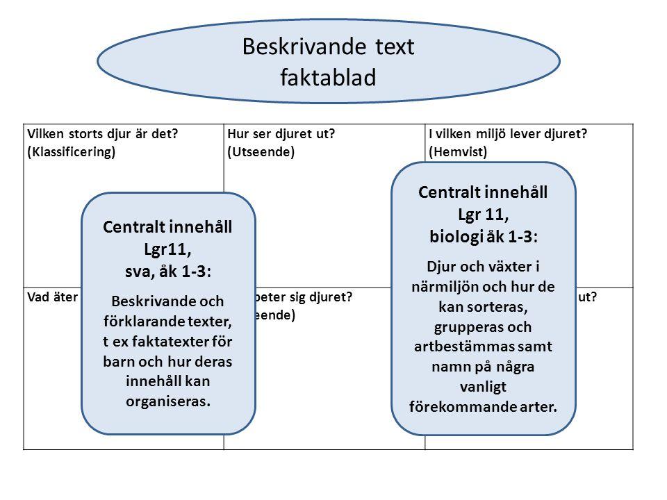 Beskrivande text faktablad Centralt innehåll Lgr 11, biologi åk 1-3: