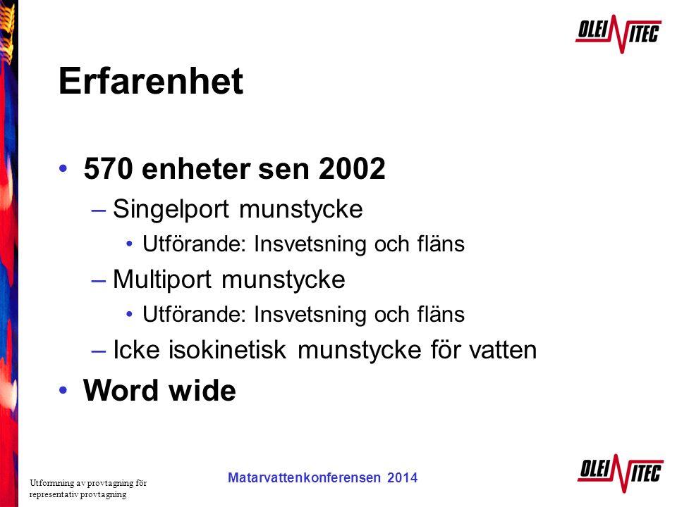 Erfarenhet 570 enheter sen 2002 Word wide Singelport munstycke
