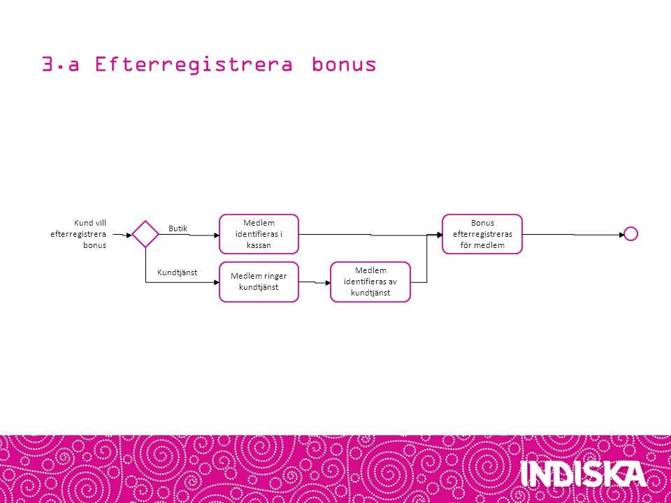 3.a Efterregistrera bonus