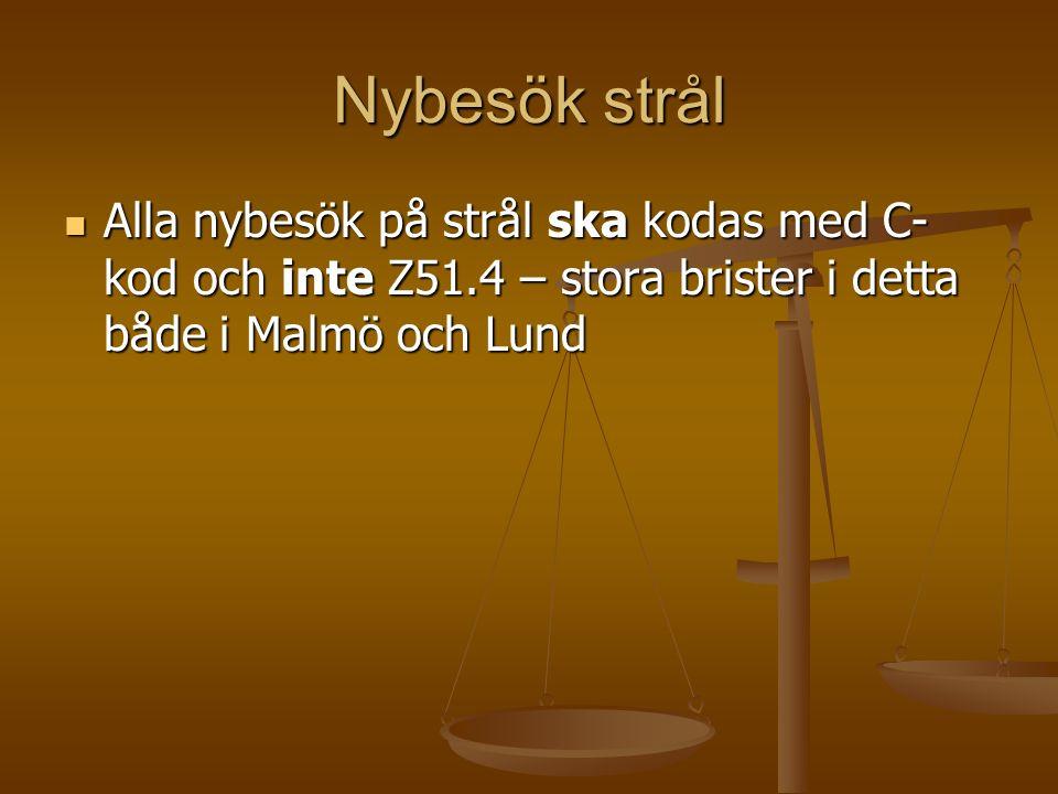 Nybesök strål Alla nybesök på strål ska kodas med C-kod och inte Z51.4 – stora brister i detta både i Malmö och Lund.