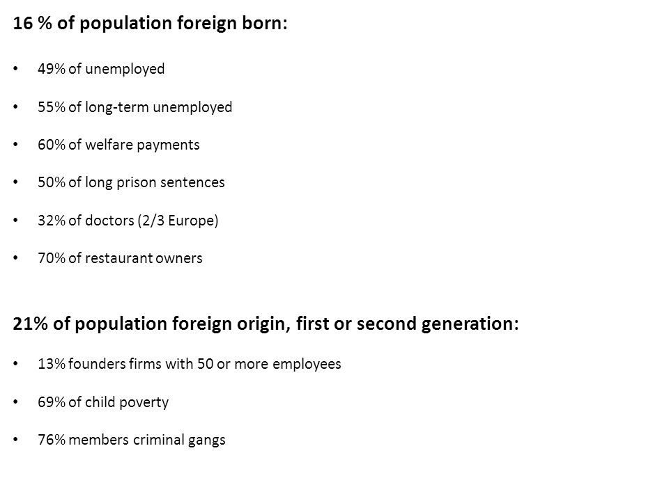 16 % of population foreign born: