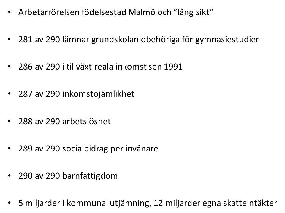 Arbetarrörelsen födelsestad Malmö och lång sikt