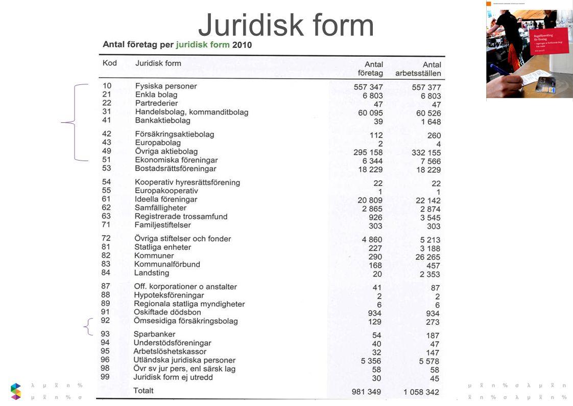 Juridisk form