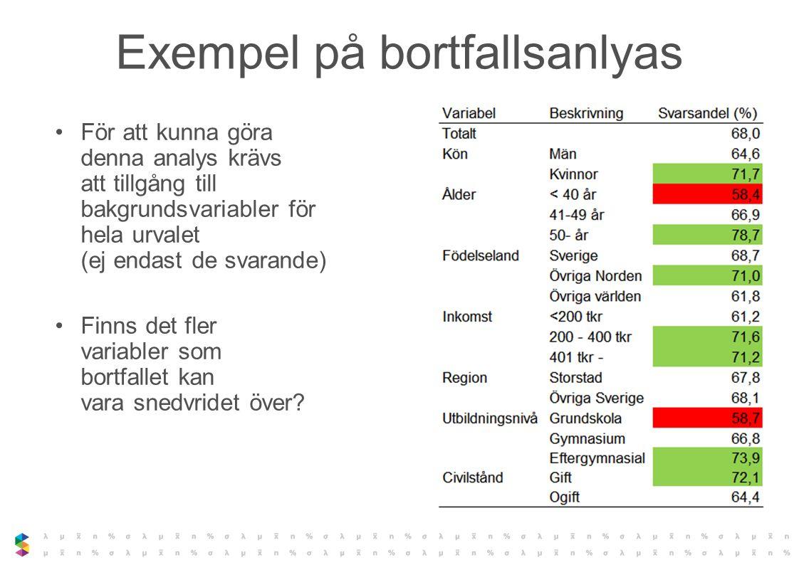 Exempel på bortfallsanlyas