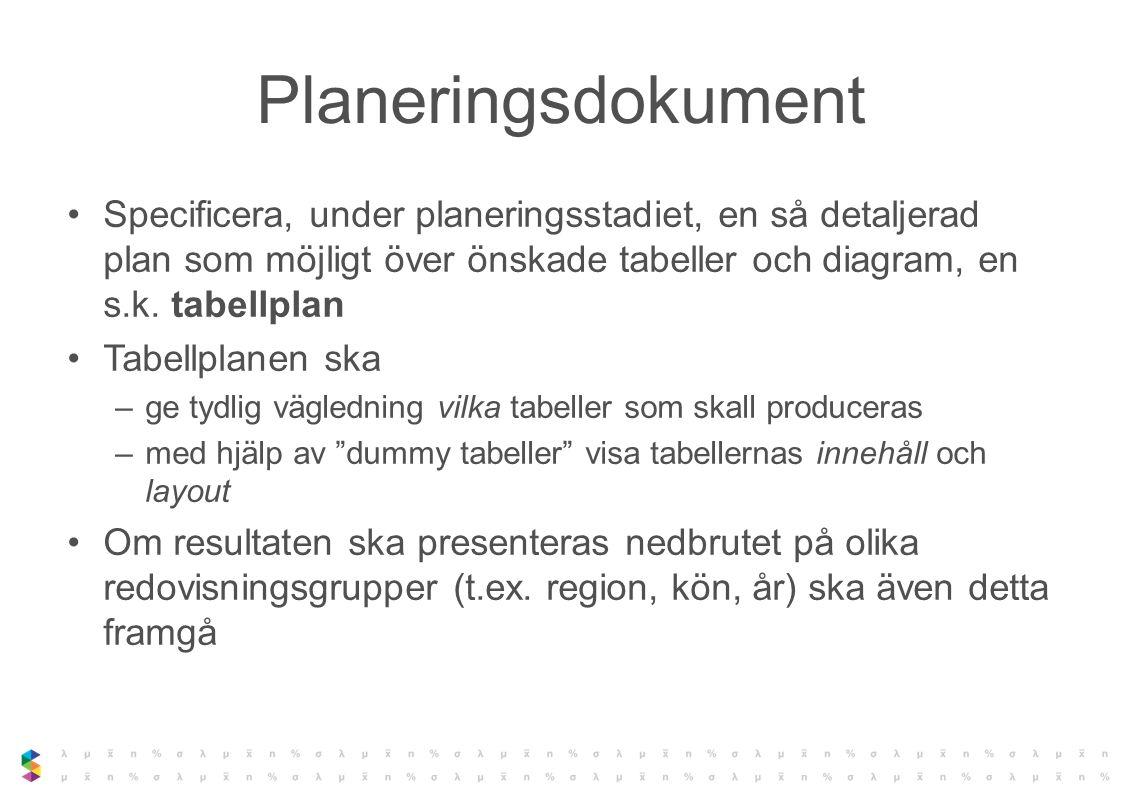 Planeringsdokument Specificera, under planeringsstadiet, en så detaljerad plan som möjligt över önskade tabeller och diagram, en s.k. tabellplan.