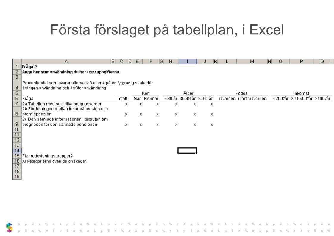 Första förslaget på tabellplan, i Excel
