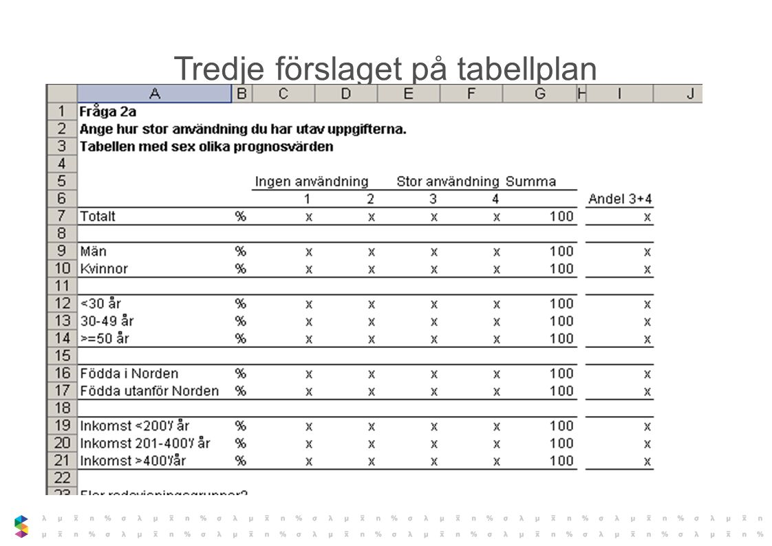 Tredje förslaget på tabellplan
