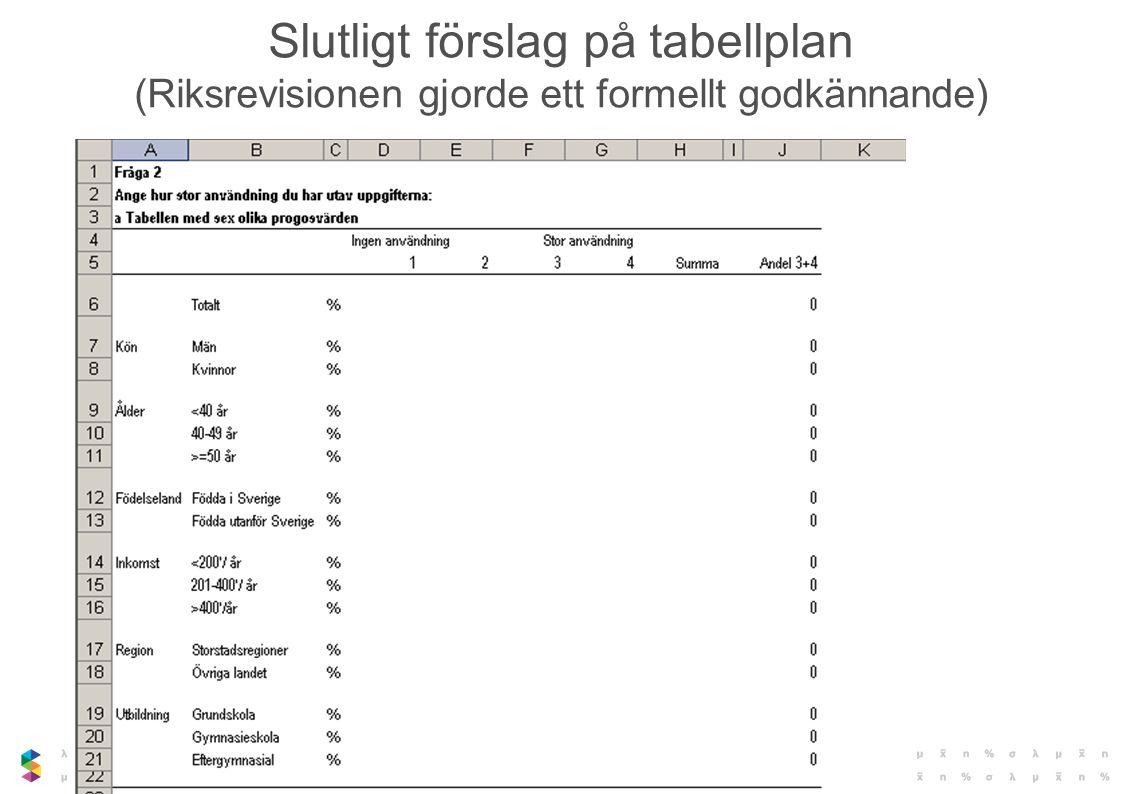 Slutligt förslag på tabellplan (Riksrevisionen gjorde ett formellt godkännande)