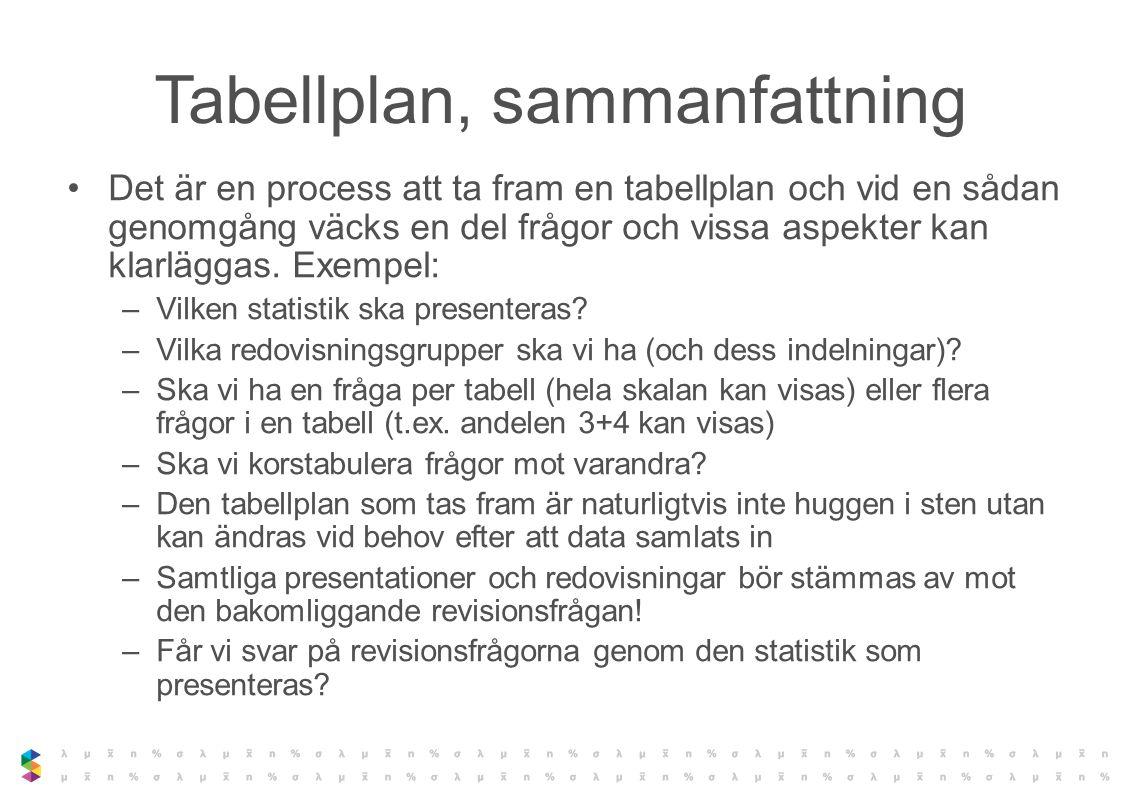 Tabellplan, sammanfattning