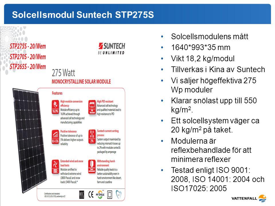 Solcellsmodul Suntech STP275S
