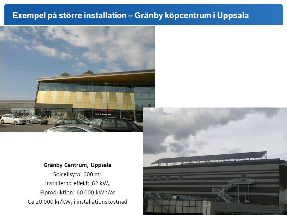 Exempel på större installation – Gränby köpcentrum i Uppsala
