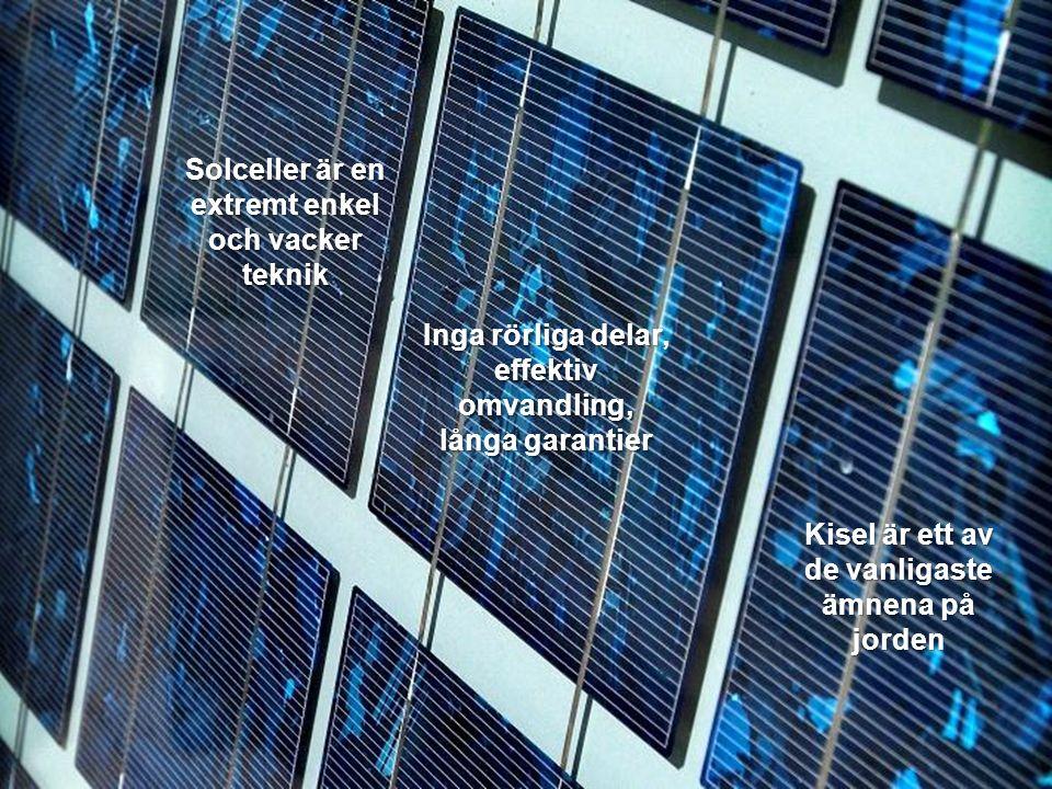 Solceller är en extremt enkel och vacker teknik