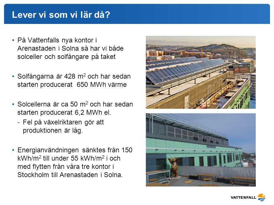 Lever vi som vi lär då På Vattenfalls nya kontor i Arenastaden i Solna så har vi både solceller och solfångare på taket.