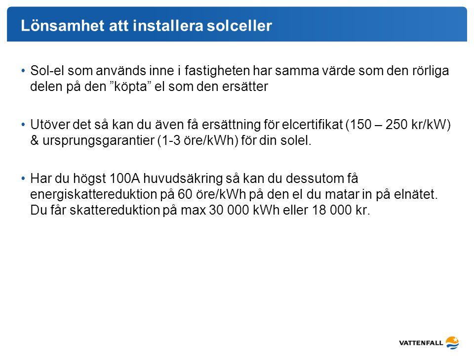 Lönsamhet att installera solceller