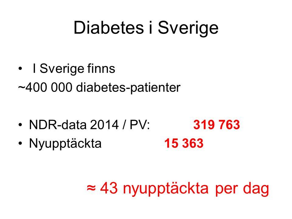 Diabetes i Sverige ≈ 43 nyupptäckta per dag I Sverige finns