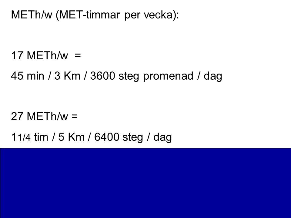 METh/w (MET-timmar per vecka):