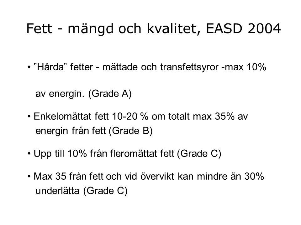 Fett - mängd och kvalitet, EASD 2004