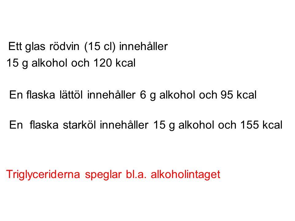 En flaska lättöl innehåller 6 g alkohol och 95 kcal