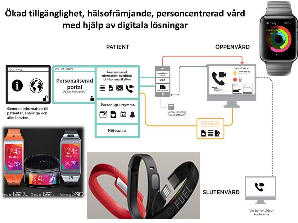 Ökad tillgänglighet, hälsofrämjande, personcentrerad vård med hjälp av digitala lösningar