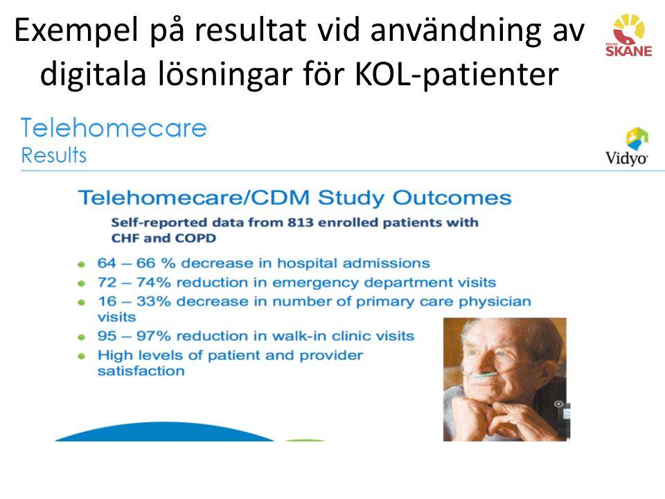 Exempel på resultat vid användning av digitala lösningar för KOL-patienter