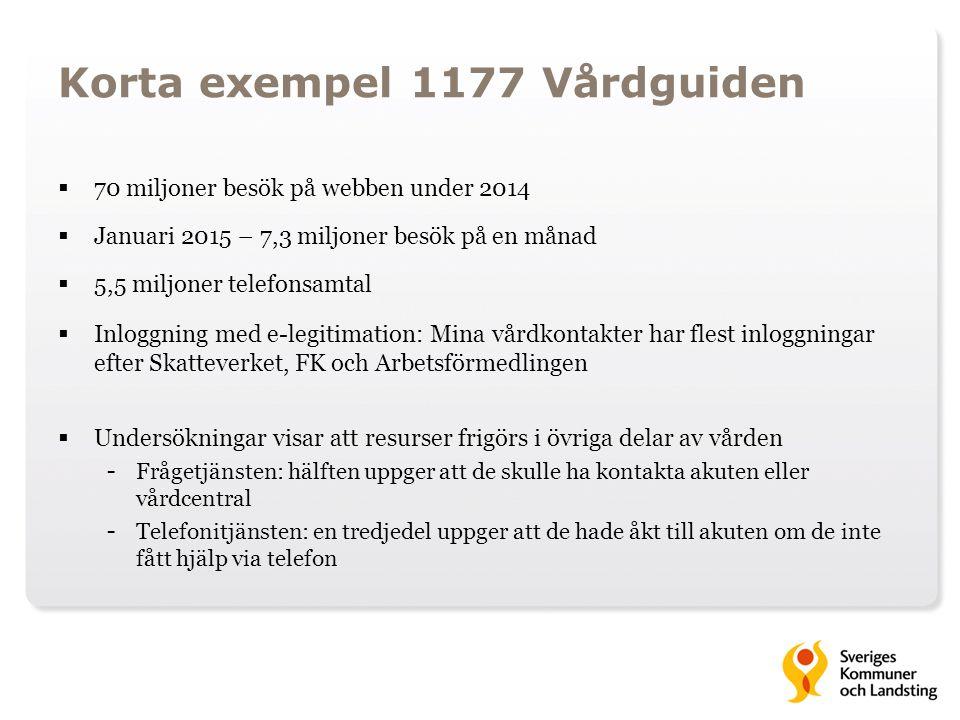 Korta exempel 1177 Vårdguiden
