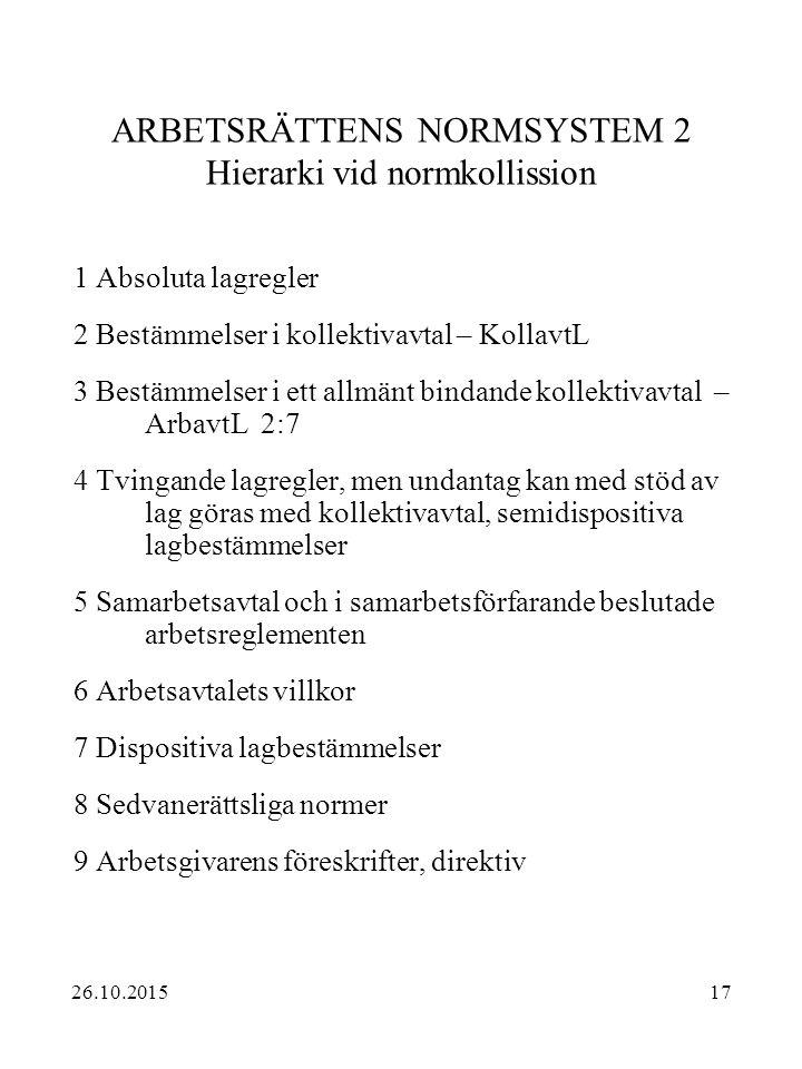 ARBETSRÄTTENS NORMSYSTEM 2 Hierarki vid normkollission