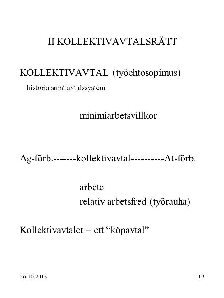 II KOLLEKTIVAVTALSRÄTT