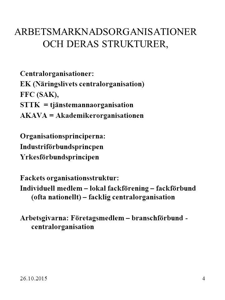 ARBETSMARKNADSORGANISATIONER OCH DERAS STRUKTURER,
