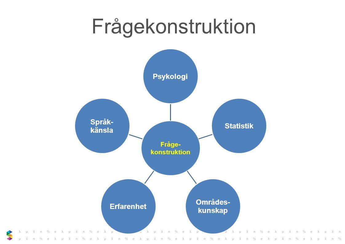 Frågekonstruktion Fråge- konstruktion Psykologi Statistik kunskap