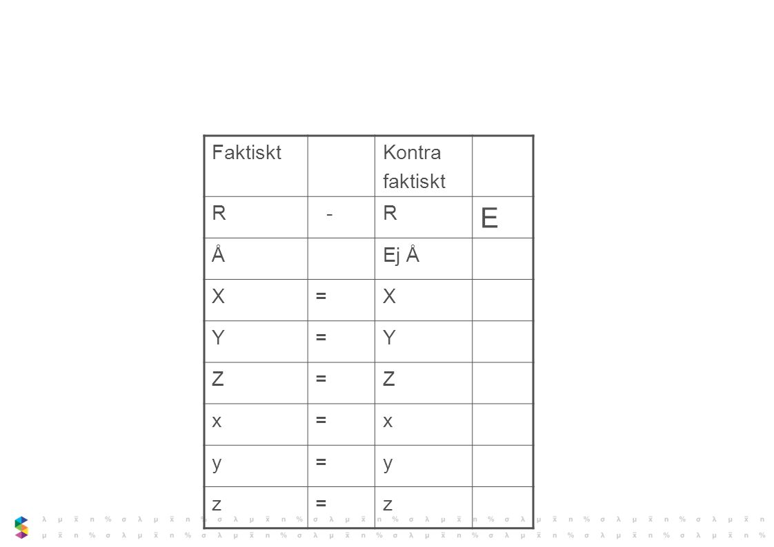 Faktiskt Kontra faktiskt R - E Å Ej Å X = Y Z x y z