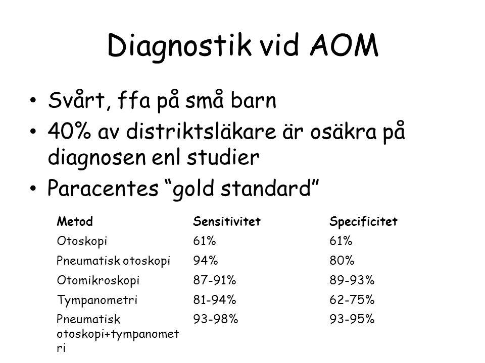 Diagnostik vid AOM Svårt, ffa på små barn