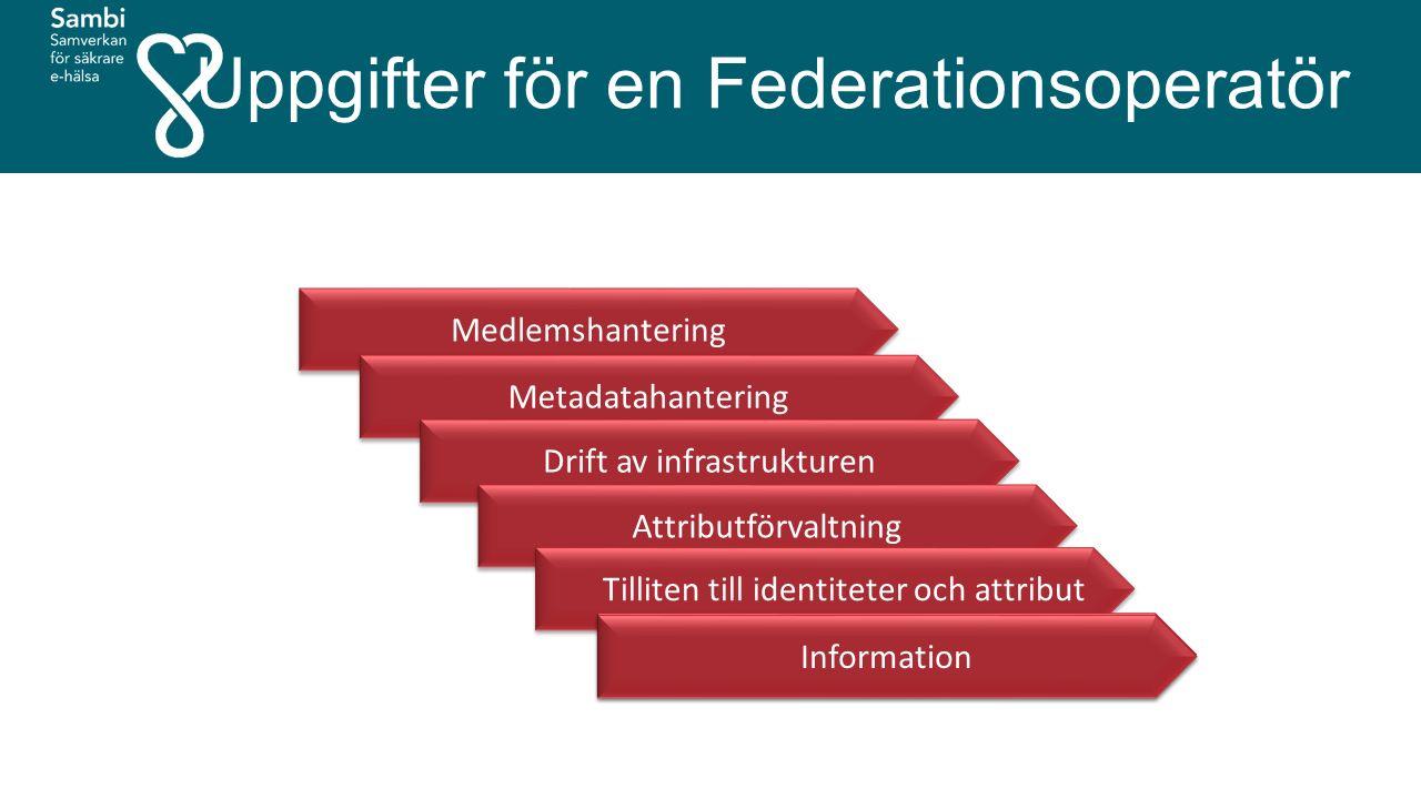Uppgifter för en Federationsoperatör