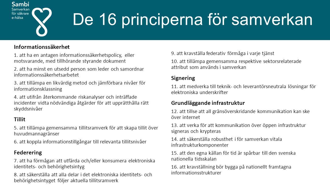 De 16 principerna för samverkan
