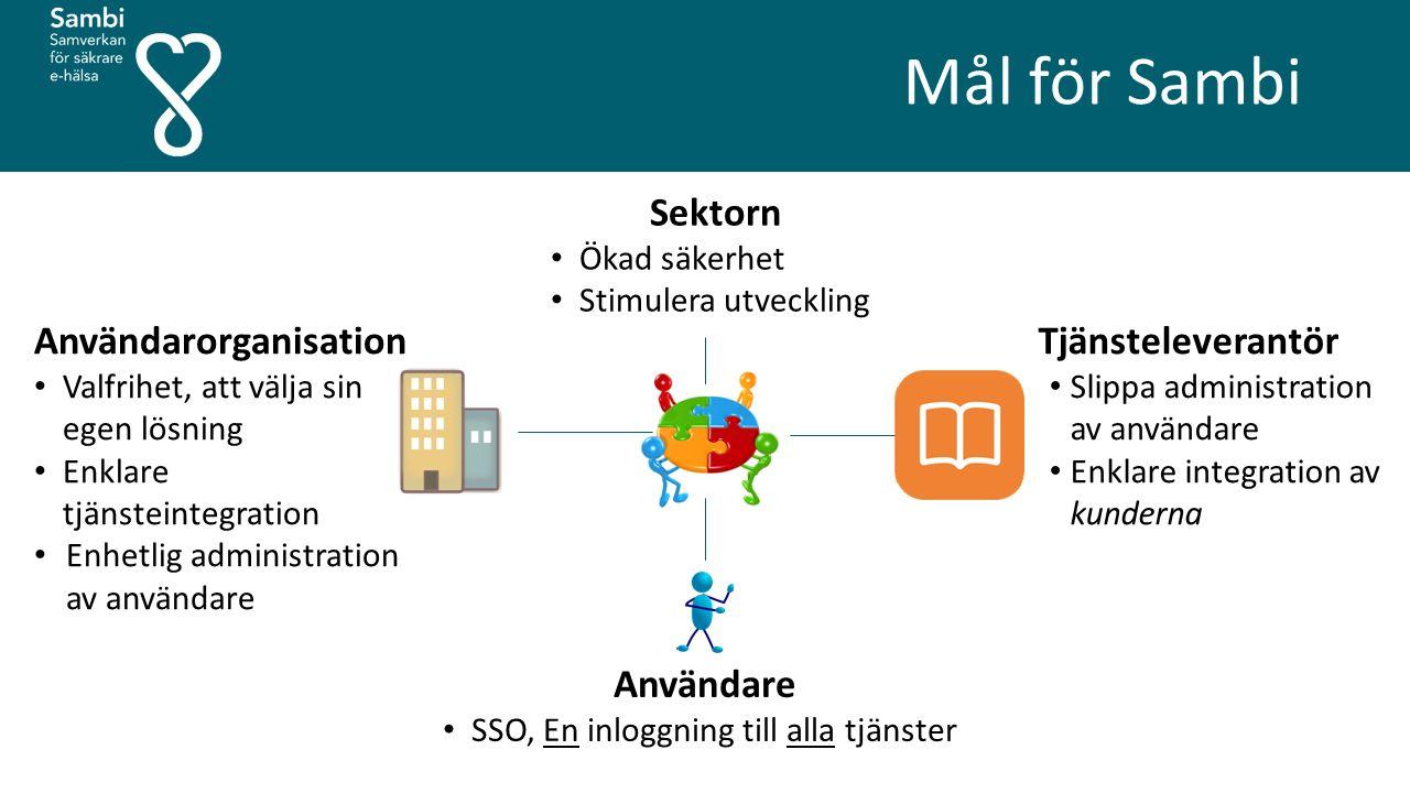 Mål för Sambi Sektorn Användarorganisation Tjänsteleverantör Användare