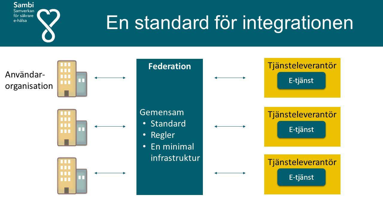 En standard för integrationen
