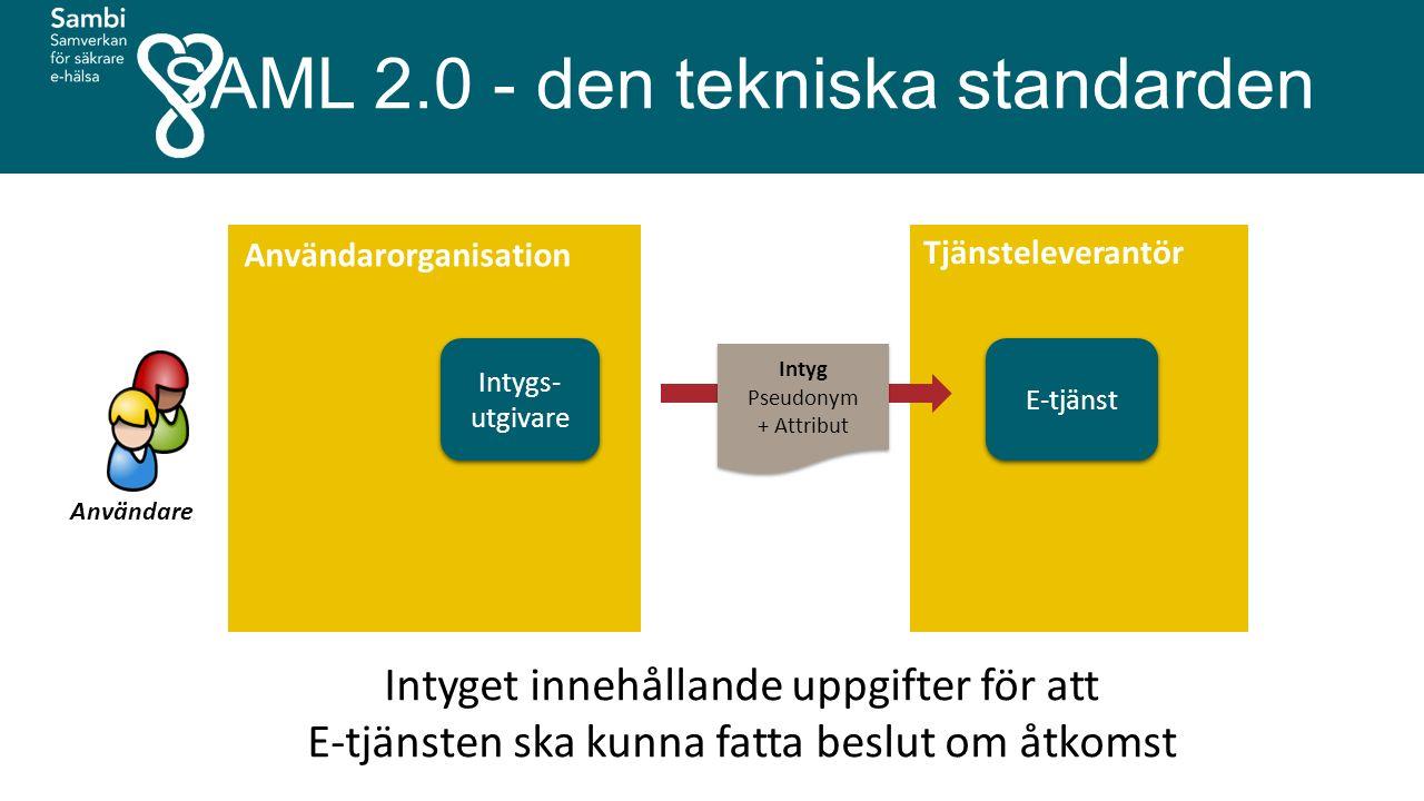 SAML 2.0 - den tekniska standarden