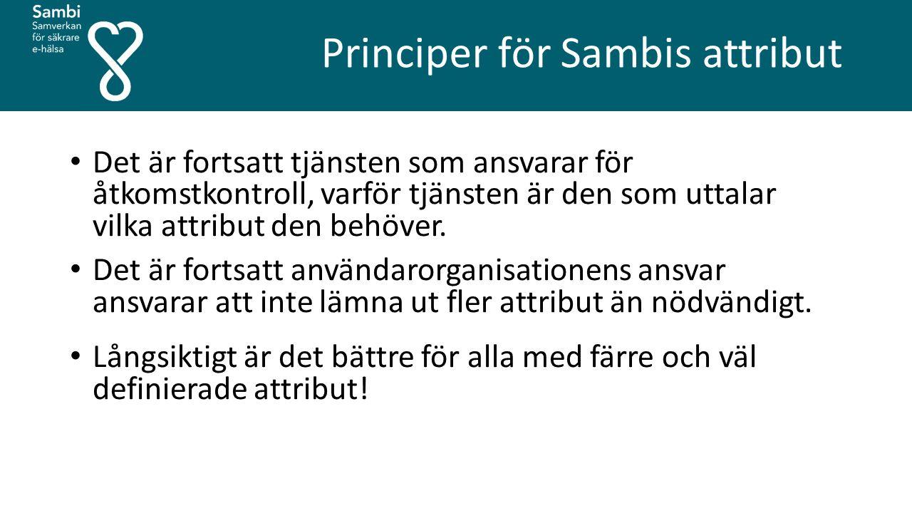Principer för Sambis attribut