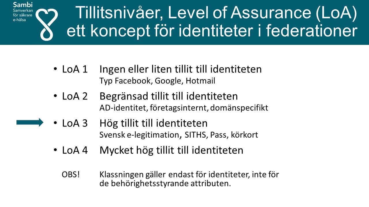 Tillitsnivåer, Level of Assurance (LoA) ett koncept för identiteter i federationer