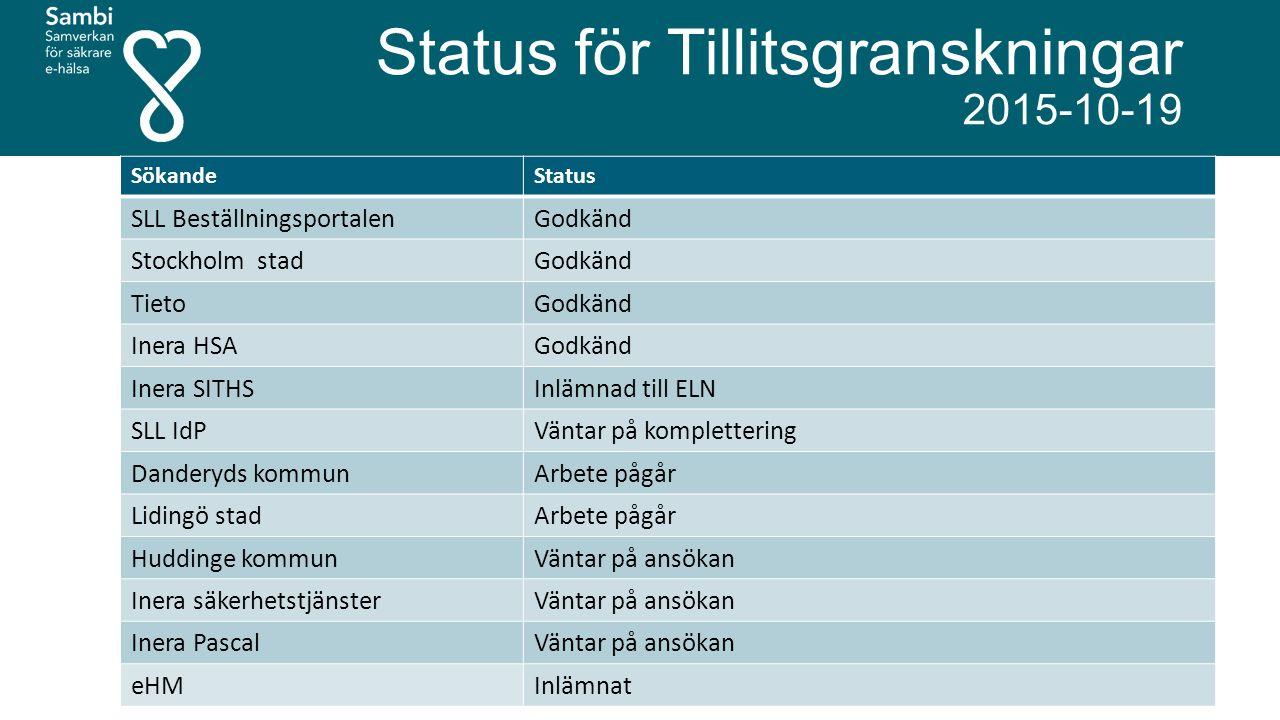 Status för Tillitsgranskningar 2015-10-19