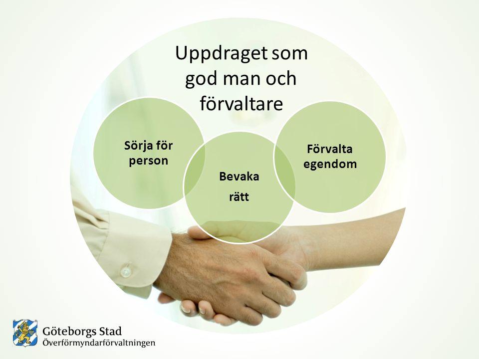 Uppdraget som god man och förvaltare