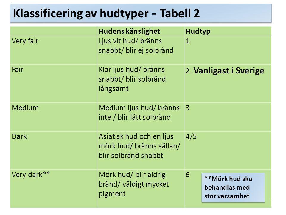 Klassificering av hudtyper - Tabell 2
