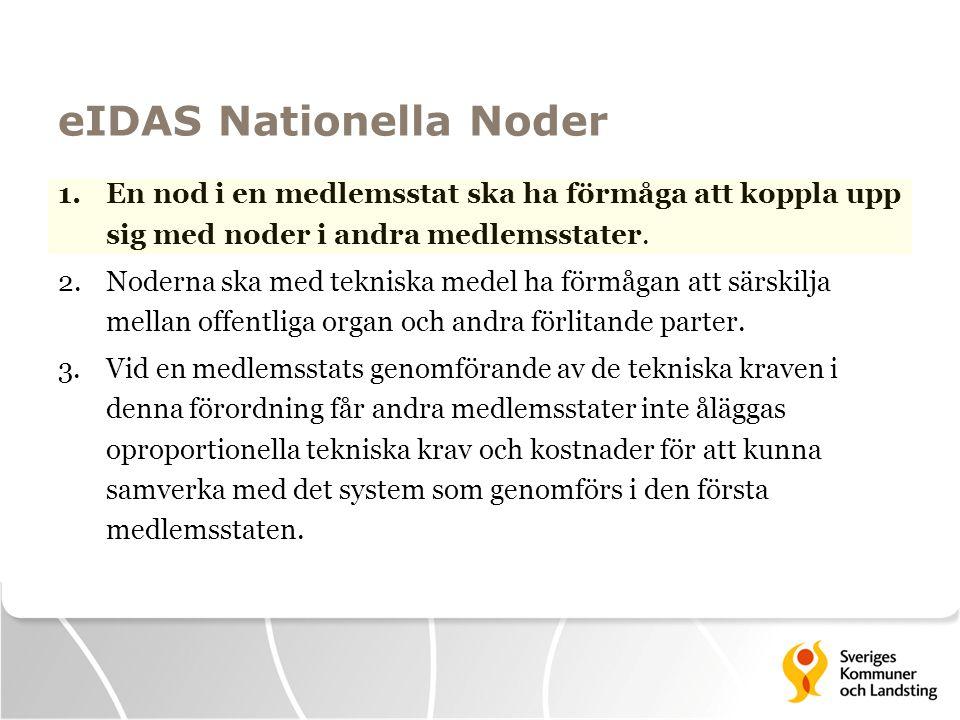 eIDAS Nationella Noder