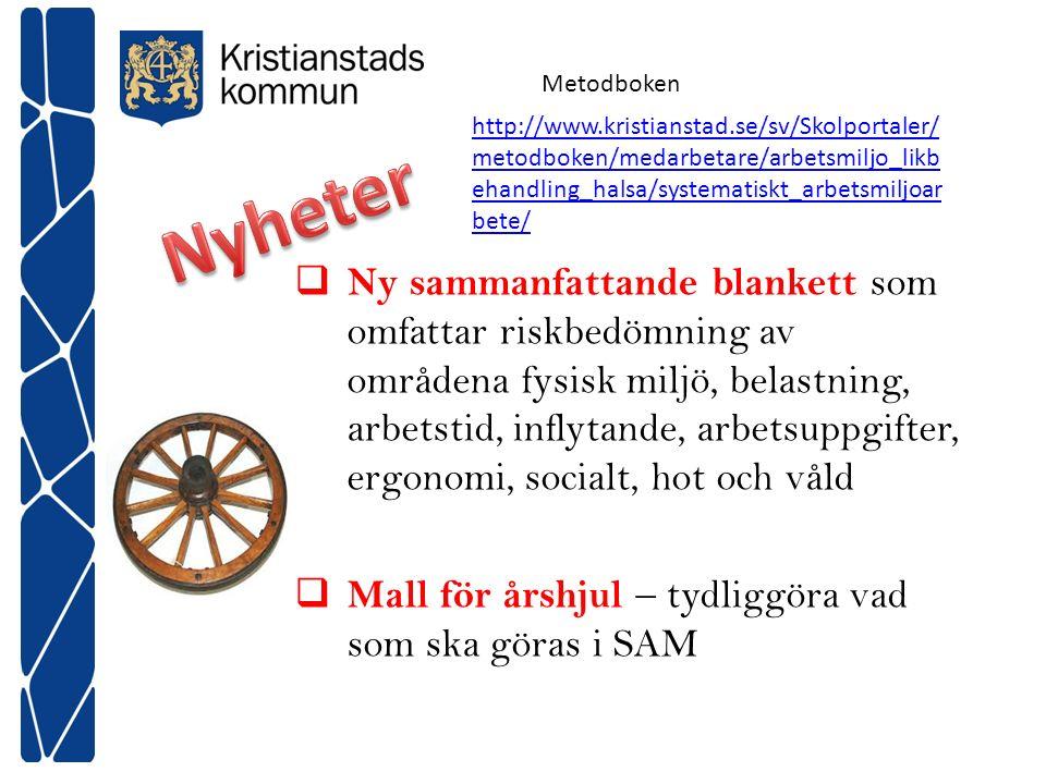 Metodboken http://www.kristianstad.se/sv/Skolportaler/metodboken/medarbetare/arbetsmiljo_likbehandling_halsa/systematiskt_arbetsmiljoarbete/