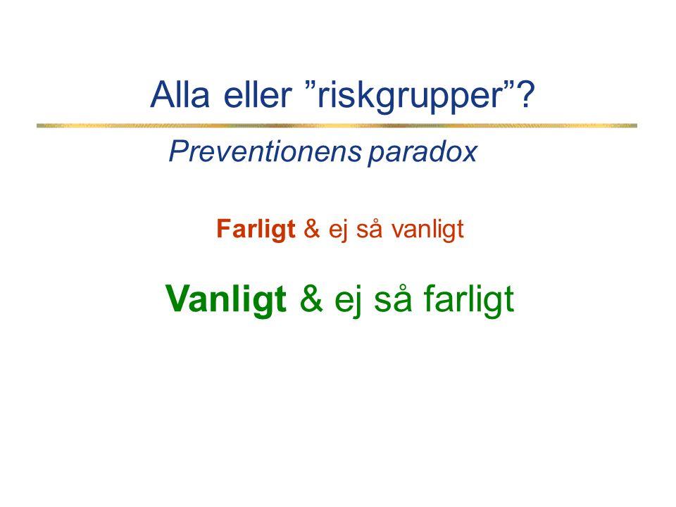 Alla eller riskgrupper