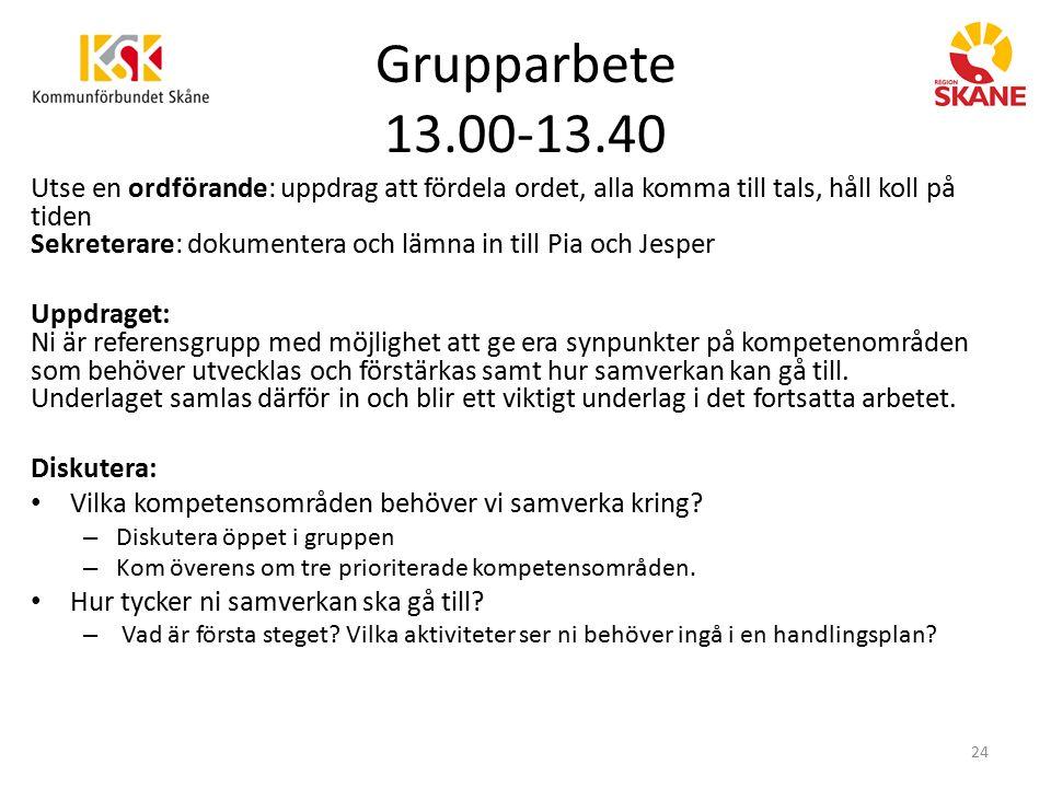 Grupparbete 13.00-13.40
